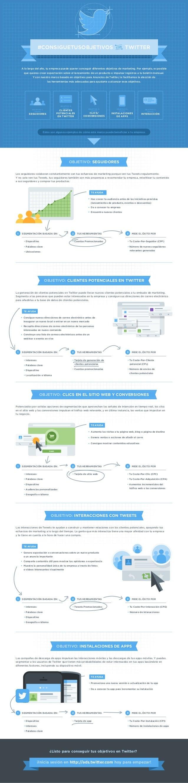 Estos son algunos ejemplos de cómo este marco puede beneficiar a tu empresa: A lo largo del año, tu empresa puede querer co...