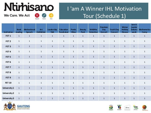 I 'am A Winner IHL Motivation Tour (Schedule 1) Institution Book reading Motivational Speech Art Exhibition Leadership Tal...