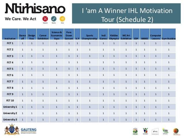 I 'am A Winner IHL Motivation Tour (Schedule 2) Institution Dance off Design Fest Career Exhibition Science & Economics Ex...