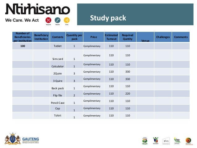 Study pack Number of Beneficiaries per institution Beneficiary Institution Contents Quantity per pack Price Estimated Turn...