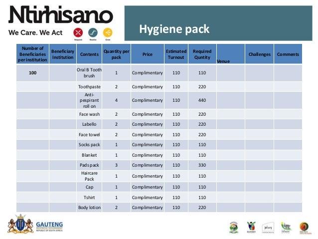 Hygiene pack Number of Beneficiaries per institution Beneficiary Institution Contents Quantity per pack Price Estimated Tu...