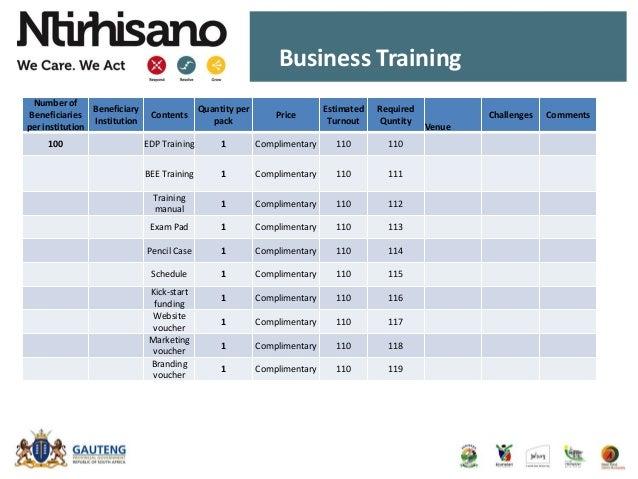 Business Training Number of Beneficiaries per institution Beneficiary Institution Contents Quantity per pack Price Estimat...