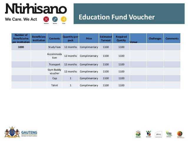 Education Fund Voucher Number of Beneficiaries per institution Beneficiary Institution Contents Quantity per pack Price Es...