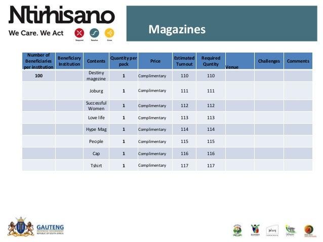 Magazines Number of Beneficiaries per institution Beneficiary Institution Contents Quantity per pack Price Estimated Turno...