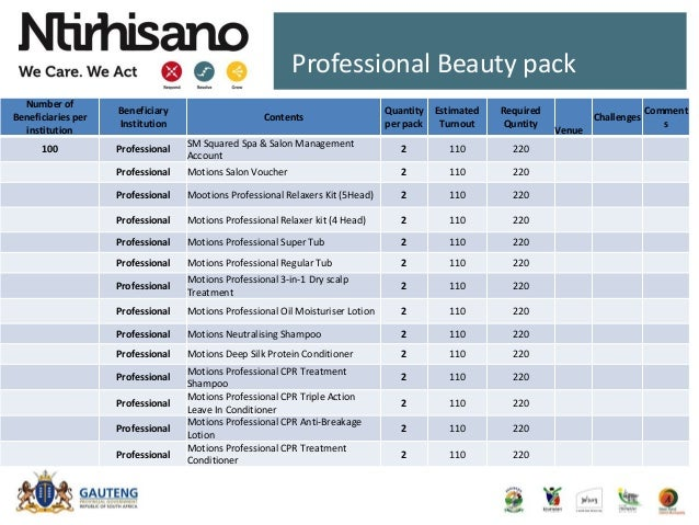 Professional Beauty pack Number of Beneficiaries per institution Beneficiary Institution Contents Quantity per pack Estima...