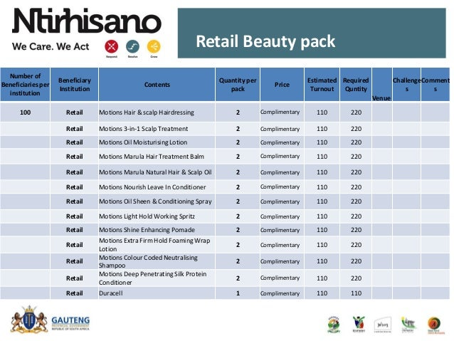 Retail Beauty pack Number of Beneficiaries per institution Beneficiary Institution Contents Quantity per pack Price Estima...