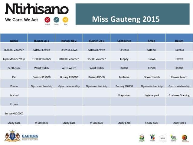 Miss Gauteng 2015 Queen Runner up 1 Runner Up 2 Runner Up 3 Confidence Smile Design R20000 voucher SatchulCrown SatchulCro...