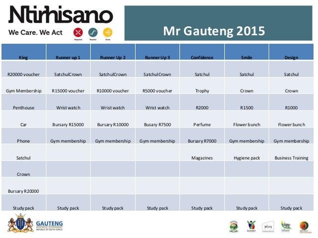 Mr Gauteng 2015 King Runner up 1 Runner Up 2 Runner Up 3 Confidence Smile Design R20000 voucher SatchulCrown SatchulCrown ...