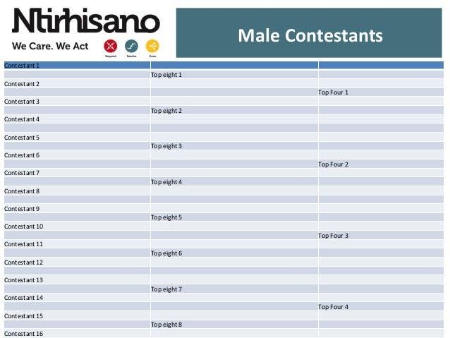 Male Contestants Contestant 1 Top eight 1 Contestant 2 Top Four 1 Contestant 3 Top eight 2 Contestant 4 Contestant 5 Top e...
