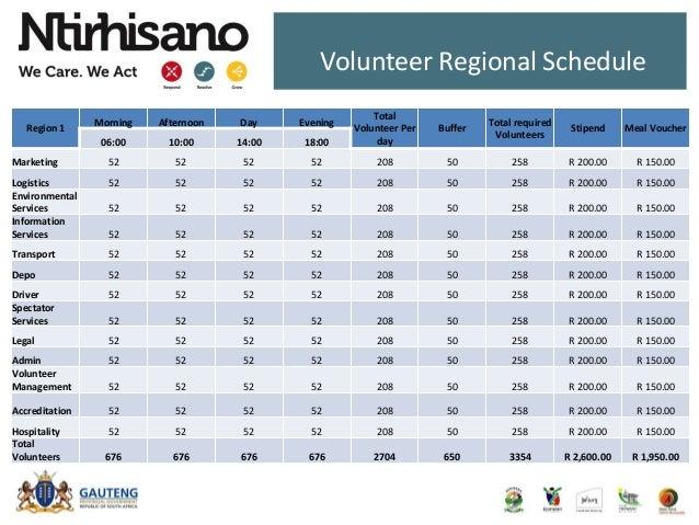Volunteer Regional Schedule Region 1 Morning Afternoon Day Evening Total Volunteer Per day Buffer Total required Volunteer...