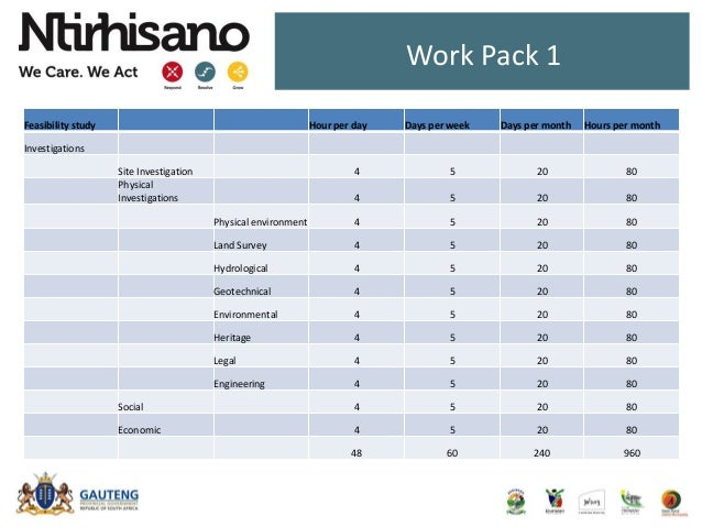 Work Pack 1 Feasibility study Hour per day Days per week Days per month Hours per month Investigations Site Investigation ...