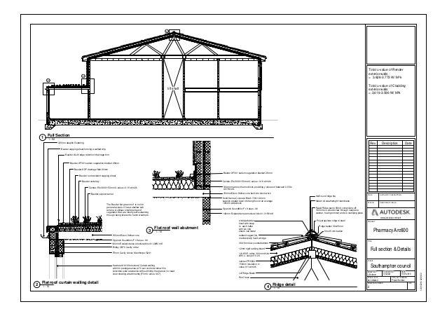 full section & details