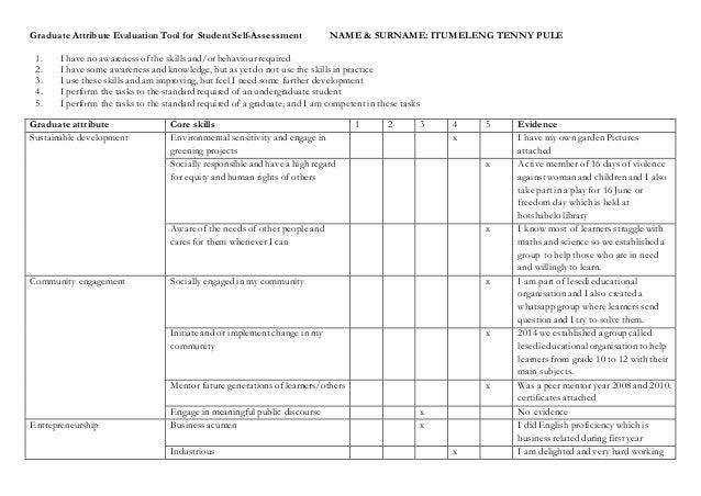 GAET for student self assessment