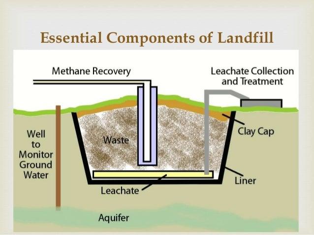 Landfill - Basics