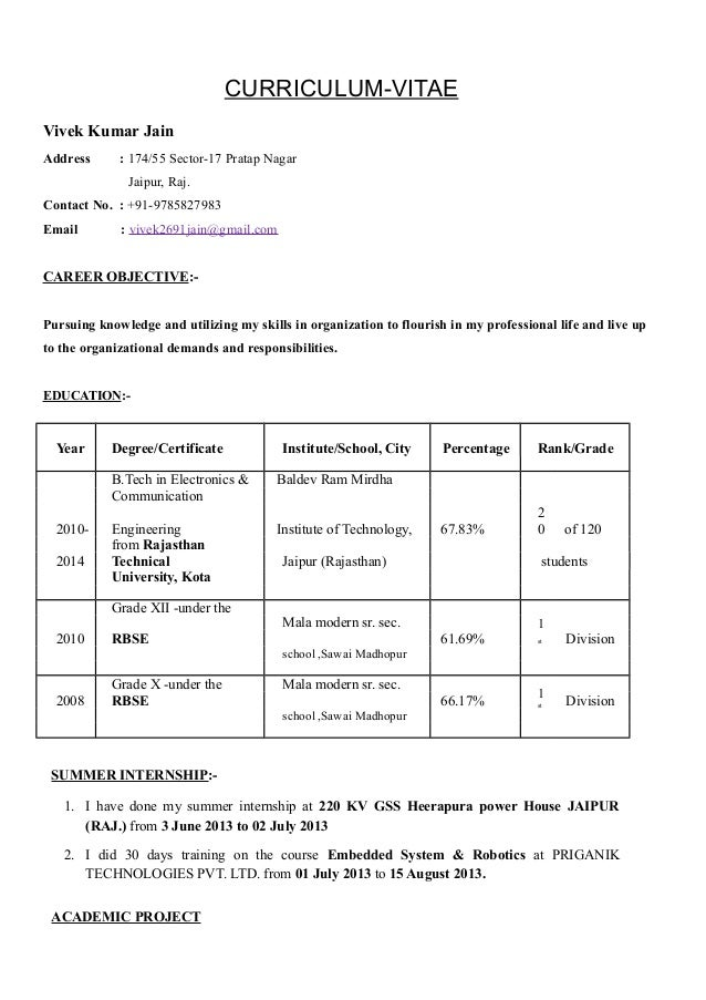 vivek jain resume for interview .