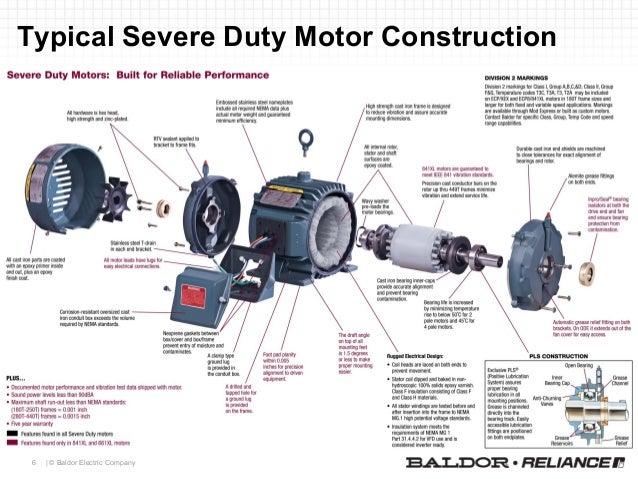 baldor lemug rh slideshare net Baldor 220 Volt Wiring Diagram 1 HP Baldor Capacitor Wiring