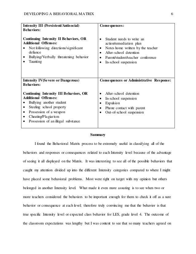 Herrera Stephanie Module 3 Assignment – In School Suspension Worksheets