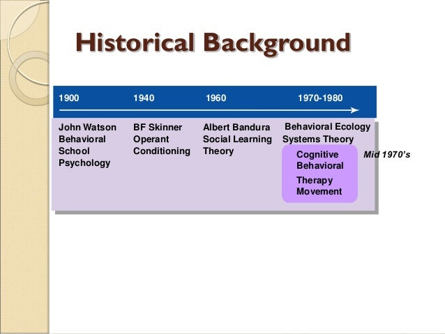 Historical Background 1900 John Watson Behavioral School Psychology Mid 1970's 1940 BF Skinner Operant Conditioning 1960 A...
