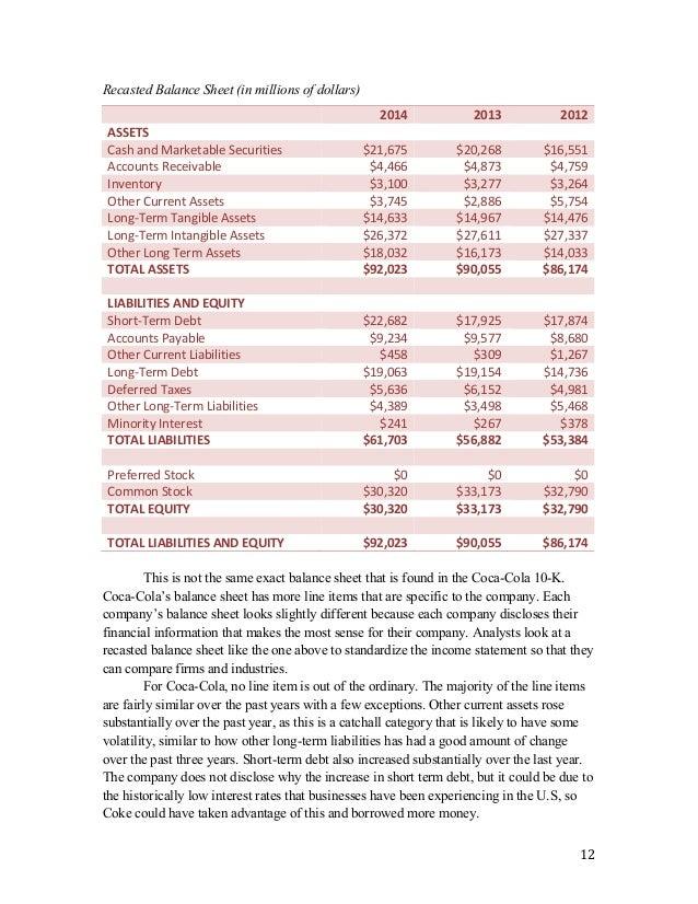 Coca-Cola Financial Analysis