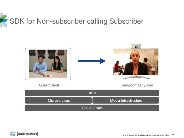 How to embed Video Calls and Messaging in your applications without b…