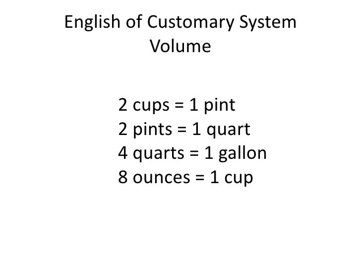 Cups To Gallons Chart Ibovnathandedecker