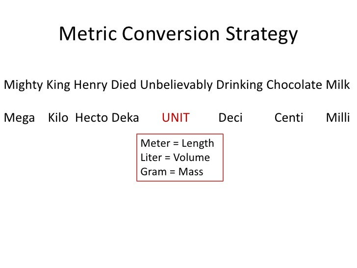Great Mighty King Henry Died Drinking Chocolate Milk