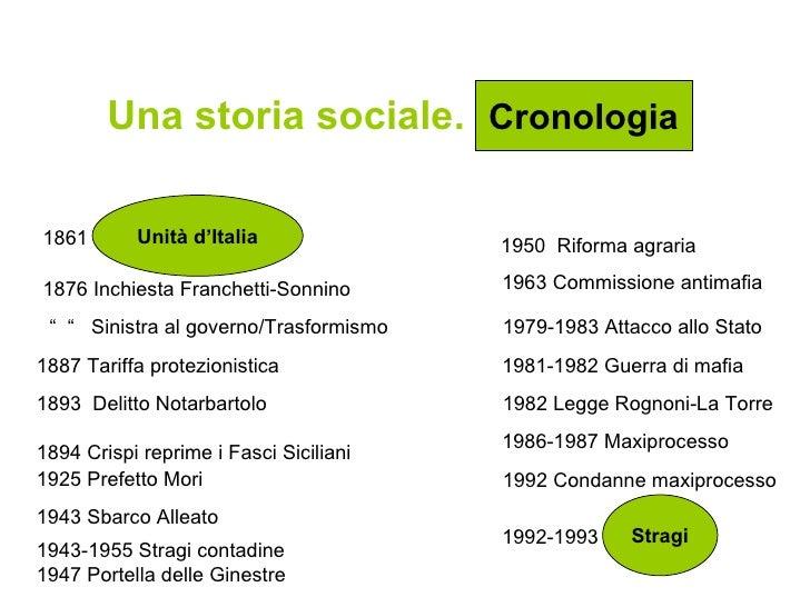 Una storia sociale. Cronologia                            Cronologia1861       Unità d'Italia               1950 Riforma a...