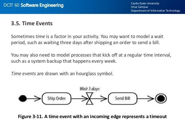 4 Activity Diagrams