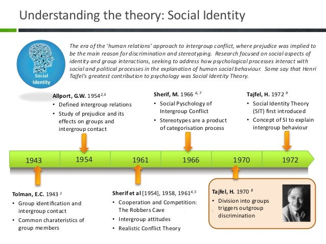 prejudice and social identity theory bert In-group favoritism, sometimes known as in-group–out-group bias, in-group bias,  or intergroup  in contrast, social identity theory posits a psychological drive for  positively distinct social identities as the general root  robert cialdini and his  research team looked at the number of university t-shirts being worn on college.