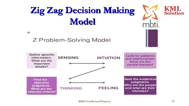 mbti zig-zag problem solving model