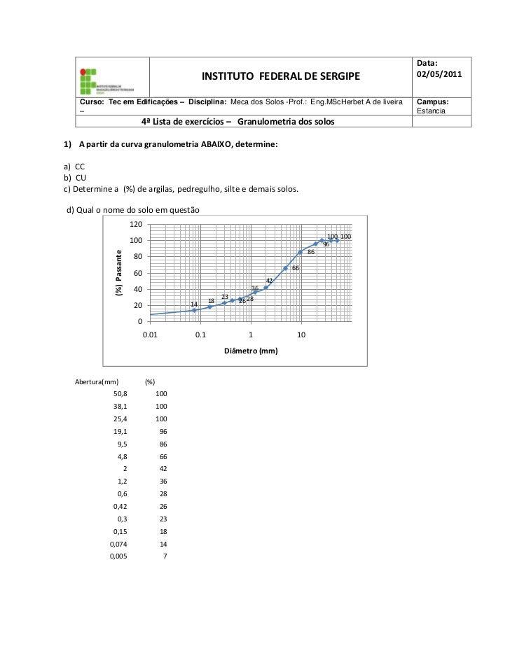 <br />INSTITUTO  FEDERAL DE SERGIPEData: 02/05/2011Curso:  Tec em Edificações –  Disciplina:  Meca dos Solos - Prof.:  En...