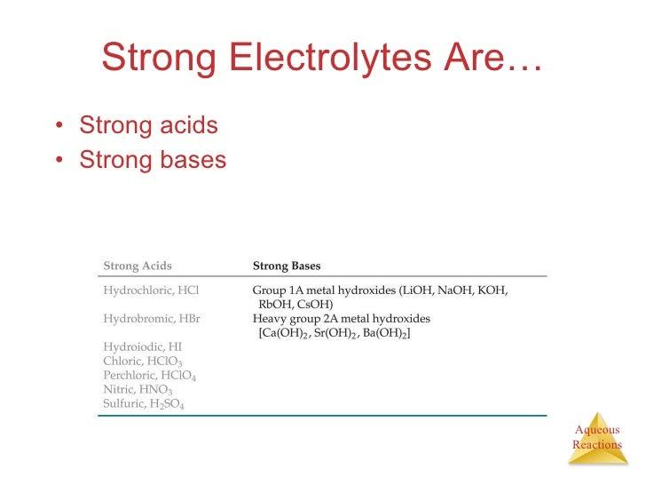 AP Chemistry - Hanson