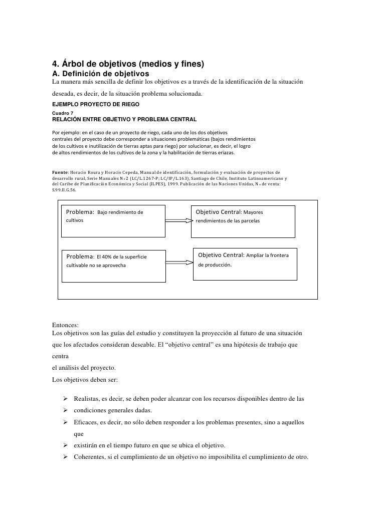 4. Árbol de objetivos (medios y fines)<br />A. Definición de objetivos<br />La manera más sencilla de definir los objetivo...