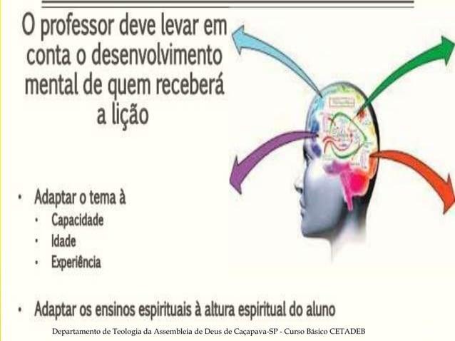 Departamento de Teologia da Assembleia de Deus de Caçapava-SP - Curso Básico CETADEB 18