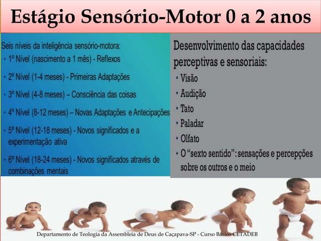 Estágio Sensório-Motor 0 a 2 anos Departamento de Teologia da Assembleia de Deus de Caçapava-SP - Curso Básico CETADEB 24