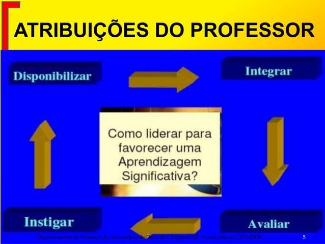 ATRIBUIÇÕES DO PROFESSOR Departamento de Teologia da Assembleia de Deus de Caçapava-SP - Curso Básico CETADEB 5