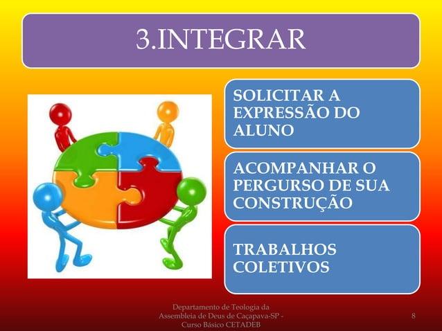 3.INTEGRAR SOLICITAR A EXPRESSÃO DO ALUNO ACOMPANHAR O PERGURSO DE SUA CONSTRUÇÃO TRABALHOS COLETIVOS Departamento de Teol...