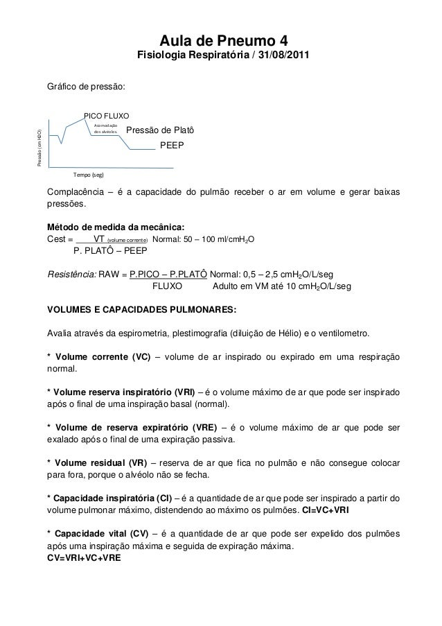 Acomodação dos alvéolos. Aula de Pneumo 4 Fisiologia Respiratória / 31/08/2011 Gráfico de pressão: PICO FLUXO Pressão de P...