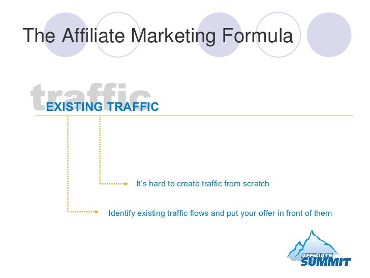 traffic EXISTING TRAFFIC  It's hard to create traffic from scratch Identify existing traffic flows and put your offer in f...