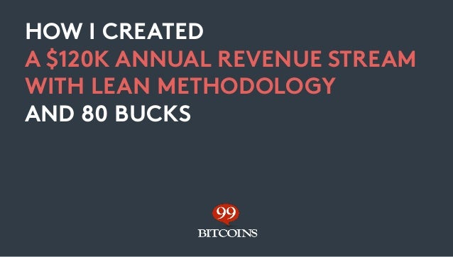 HOW I CREATED A $120K ANNUAL REVENUE STREAM WITH LEAN METHODOLOGY AND 80 BUCKS