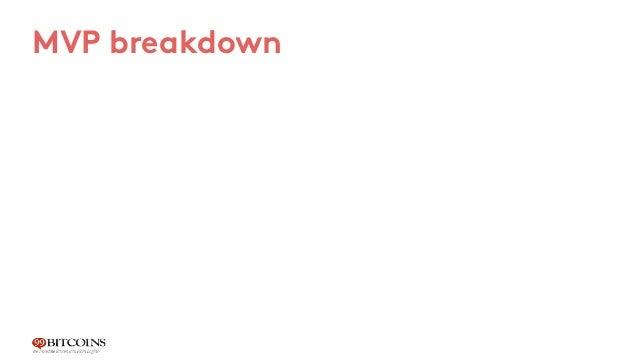 MVP breakdown Spammy domain name - $10 Hosting provider - Already had one2 1