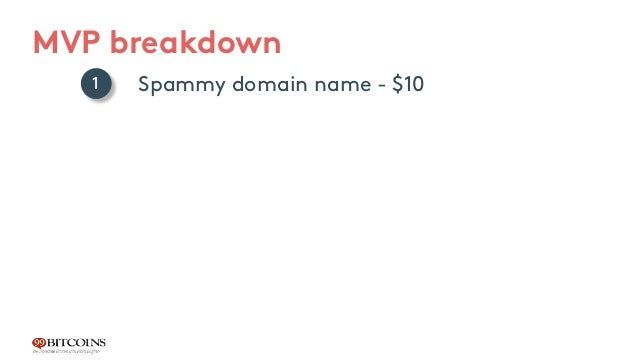 MVP breakdown Spammy domain name - $10 Hosting provider - Already had one WP template - reuse an old one 2 1 3