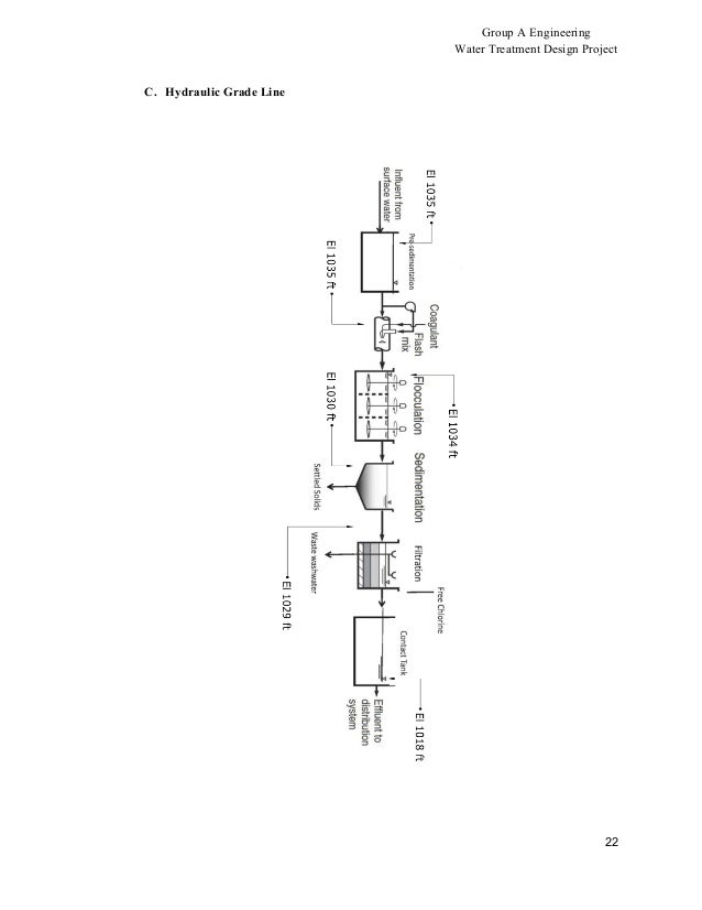 water treatment plant design cee157b