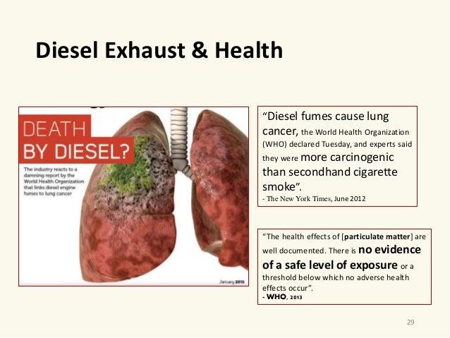 fuels  emissions