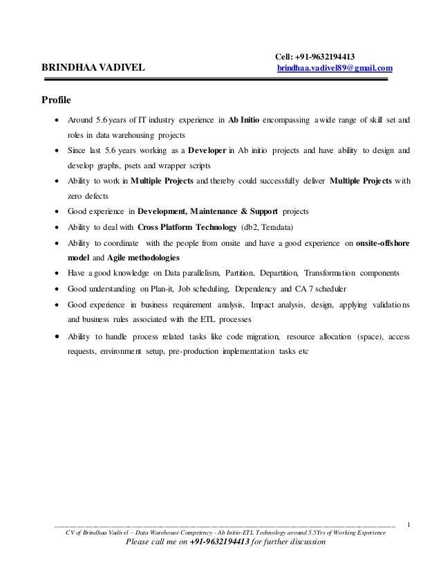 Superb CV Of Brindhaa Vadivel U2013 Da.