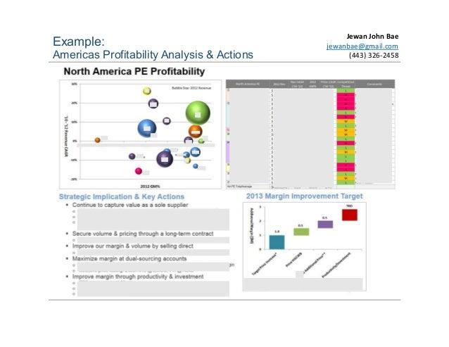 profitability analysis example