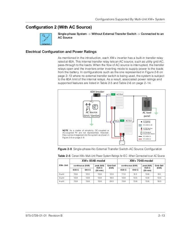 conext xw multi unit power system design guide (975 0739 01 01_rev b) 6848 Compass CT Orlando FL at Xw 6848 Na Wiring Diagram