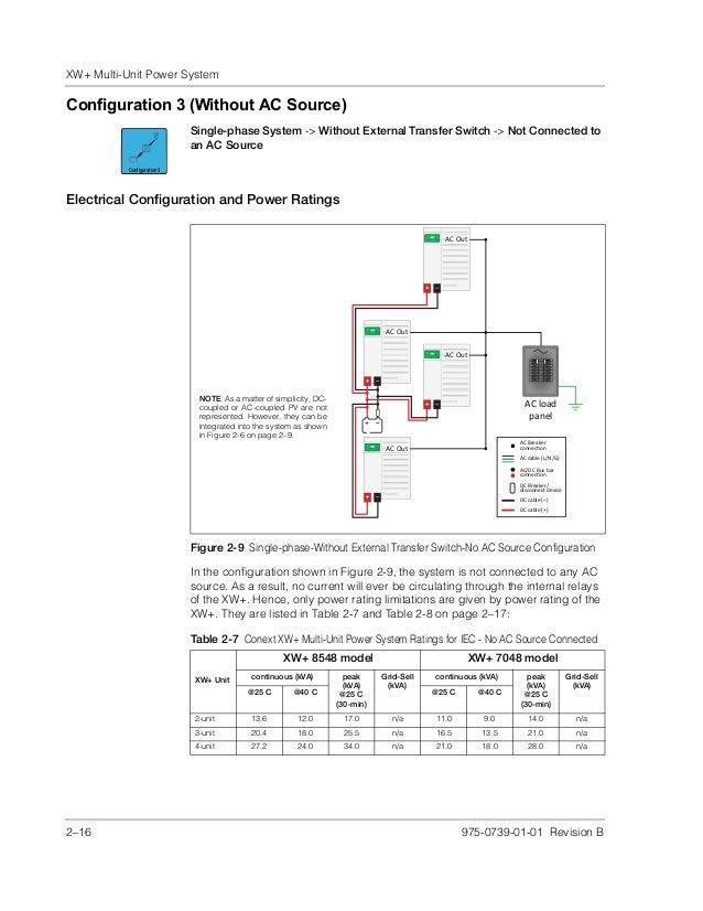 conext xw multiunit power system design guide 97507390101revb 26 638?cb=1461016081 conext xw multi unit power system design guide (975 0739 01 01_rev b) Gateway M 6848 at alyssarenee.co