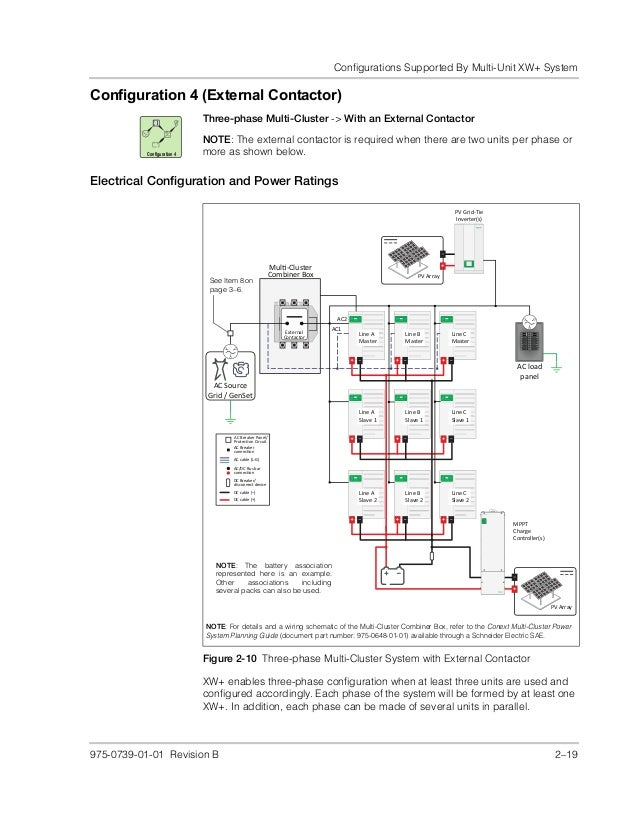 conext xw multi unit power system design guide (975 0739 01 01_rev b) RG5 6848 at Xw 6848 Na Wiring Diagram