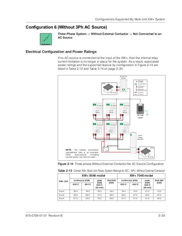 conext xw multi unit power system design guide (975 0739 01 01_rev b) Acer Aspire E1 571 6848 at Xw 6848 Na Wiring Diagram